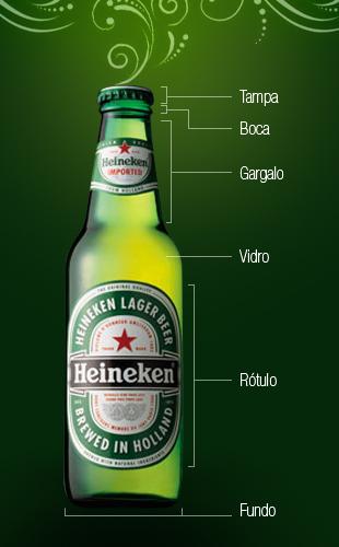 Desmembramento de componentes de uma garrafa de cerveja